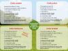 La Ferme des 3 Horizons - différents colis