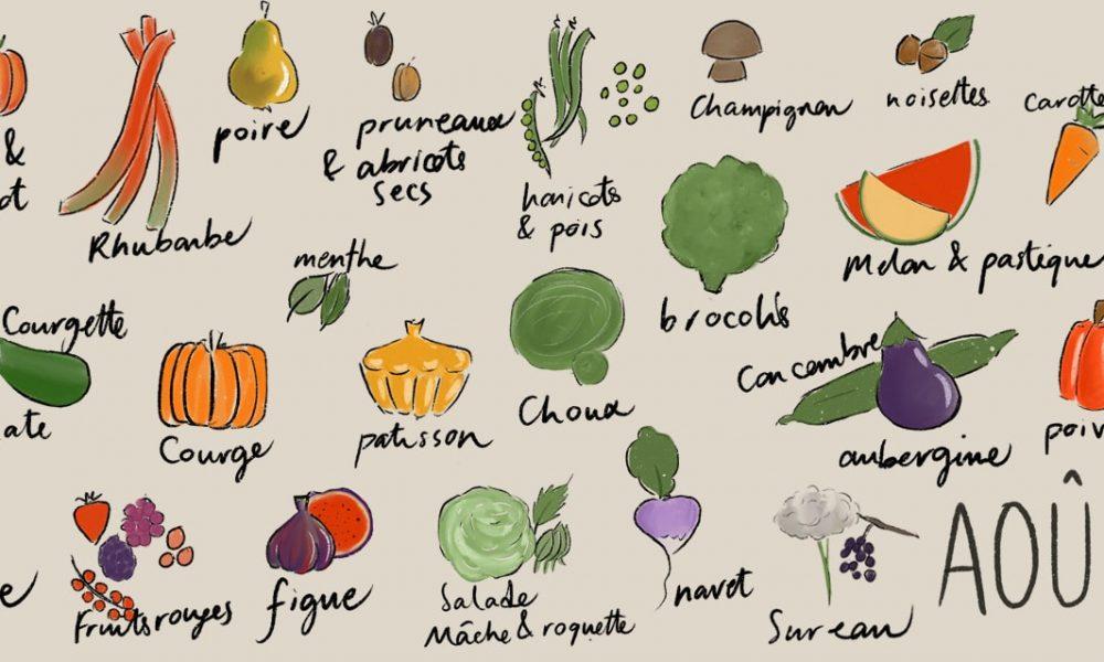 Août – Liste des fruits et légumes de saison