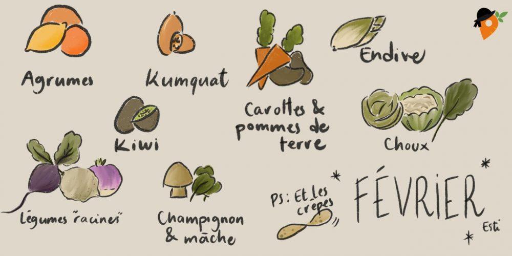 Février – Liste des fruits et légumes de saison