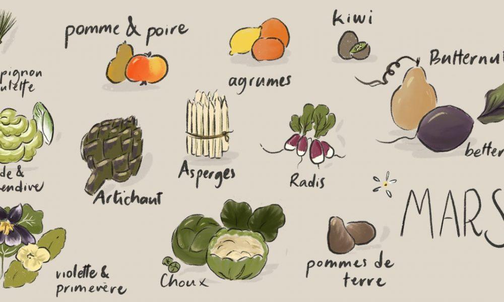 Mars – Liste des fruits et légumes de saison