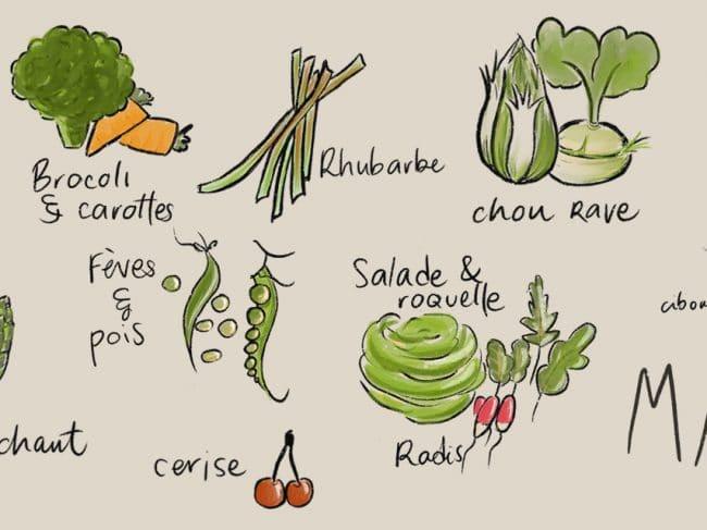 Mai – Liste des fruits et légumes de saison