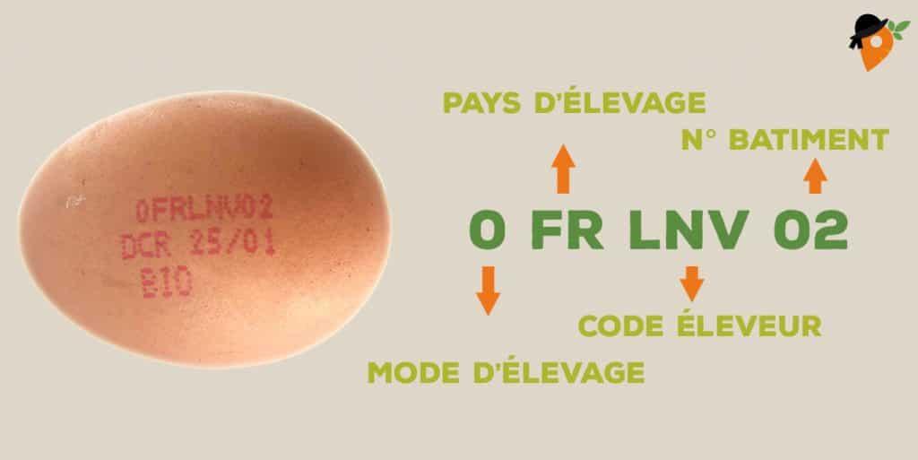 Comment choisir ses œufs, en fonction du code ?